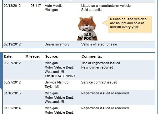 Carfax Report Vehicle Sold At Auction