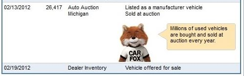 Vehicle Sold At Auction on Carfax Reports